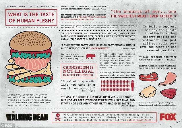 1411485915196_wps_22_human_flesh_burgers_FOX